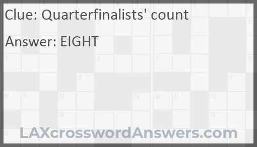 Quarterfinalists' count Answer